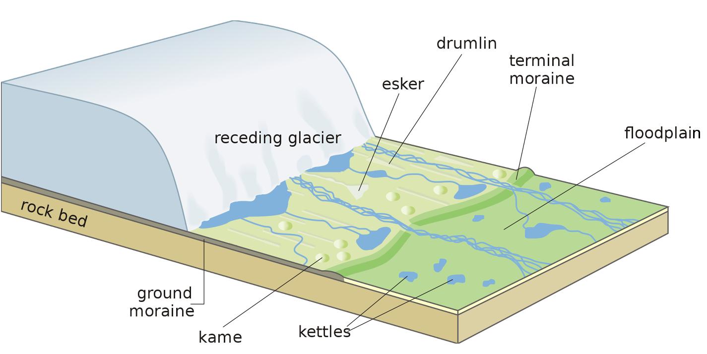 Basics--Glaciers